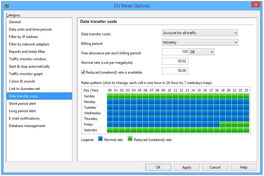 DU Meter Serial Key Free Download